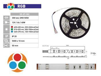 1m LED pásek RGB 300 diod vnitřní 5m SMD5050 IP20