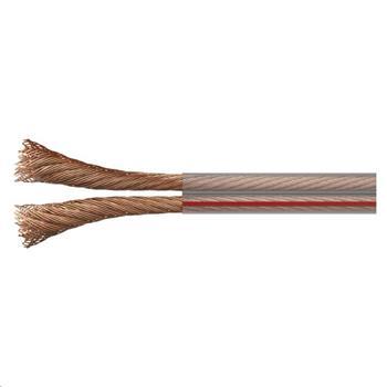 Kabel dvojlinka 2x1,5mm / 100m / průhledná